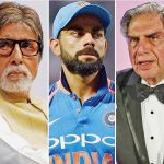 Amitabh Bachchan is India's most credible person, Virat Kohli tops list of players